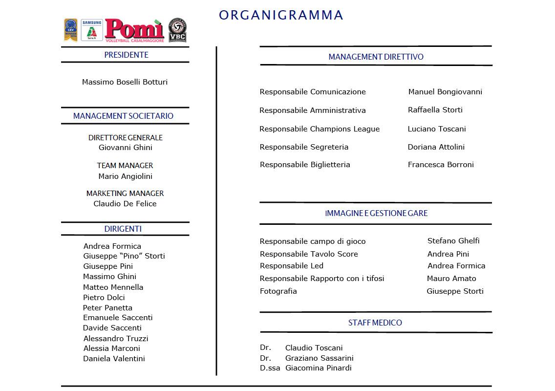 organigramma_vbc