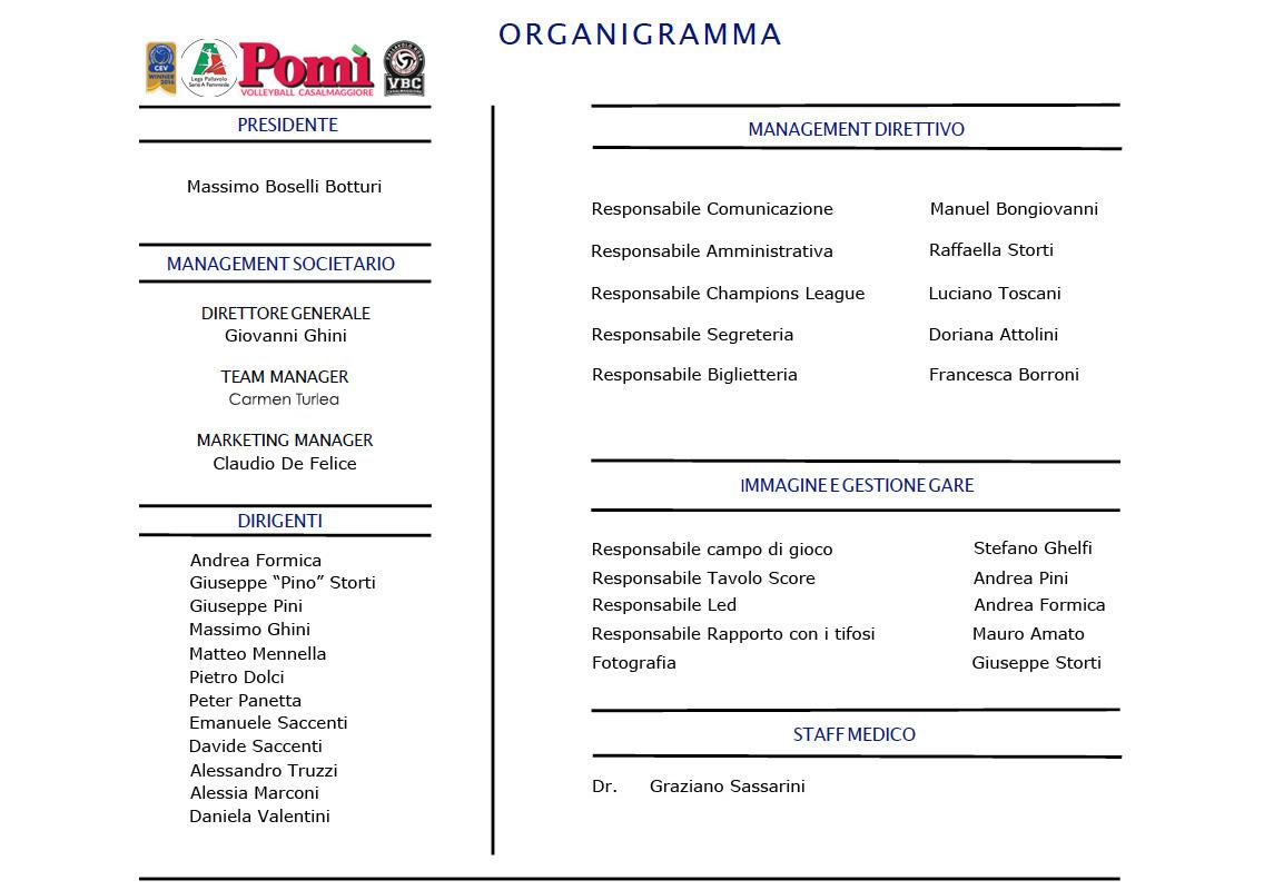 organigramma_vbc1_20192020